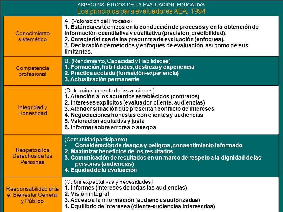 Los principios para evaluadores AEA, 1994 Conocimiento sistemático A.