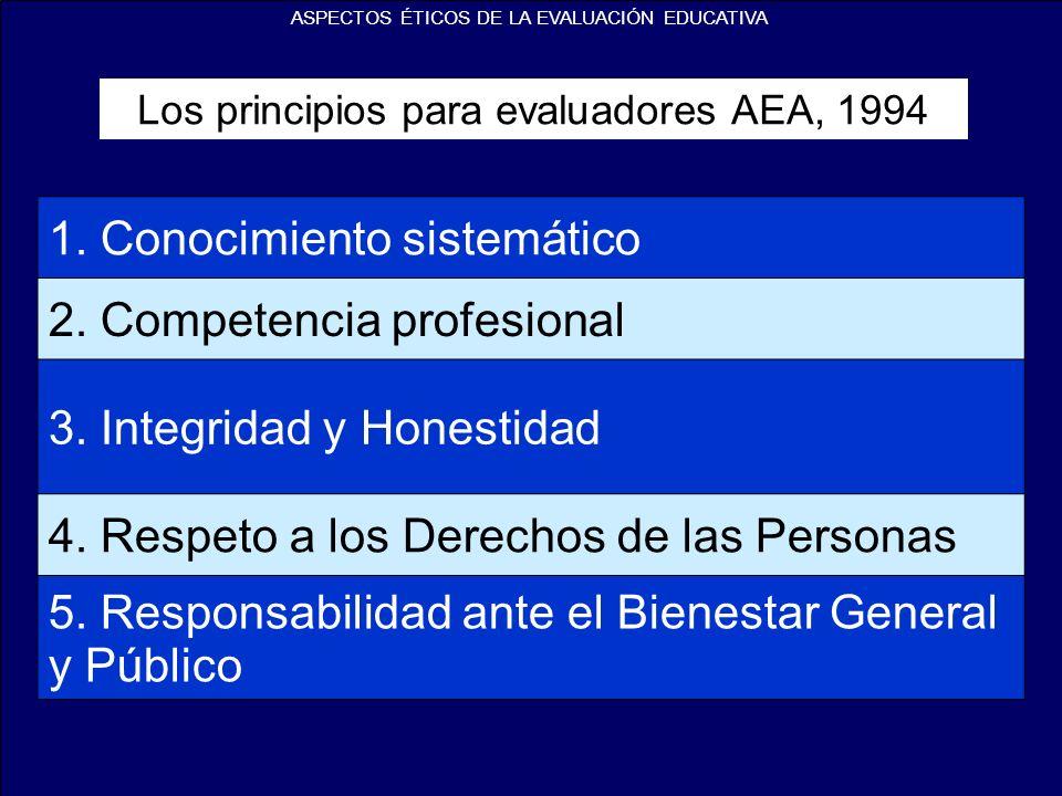 Los principios para evaluadores AEA, 1994 1.Conocimiento sistemático 2.
