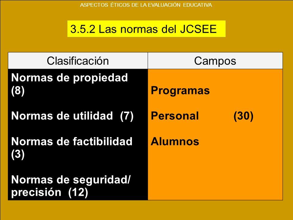 3.5.2 Las normas del JCSEE ClasificaciónCampos Normas de propiedad (8) Normas de utilidad (7) Normas de factibilidad (3) Normas de seguridad/ precisión (12) Programas Personal (30) Alumnos ASPECTOS ÉTICOS DE LA EVALUACIÓN EDUCATIVA