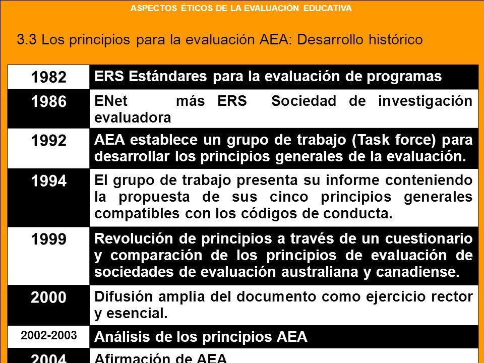 3.3 Los principios para la evaluación AEA: Desarrollo histórico 1982 ERS Estándares para la evaluación de programas 1986 ENet más ERS Sociedad de investigación evaluadora 1992 AEA establece un grupo de trabajo (Task force) para desarrollar los principios generales de la evaluación.
