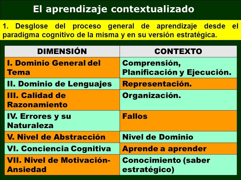 El aprendizaje contextualizado DIMENSIÓNCONTEXTO I. Dominio General del Tema Comprensión, Planificación y Ejecución. II. Dominio de Lenguajes Represen