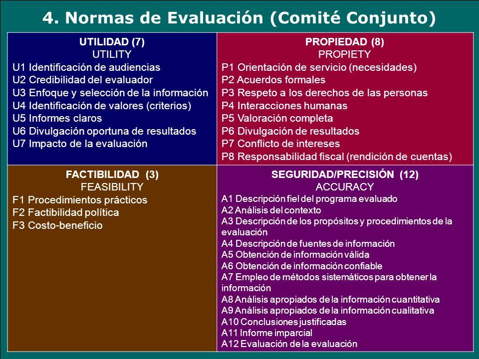 4. Normas de Evaluación (Comité Conjunto) UTILIDAD (7) UTILITY U1 Identificación de audiencias U2 Credibilidad del evaluador U3 Enfoque y selección de