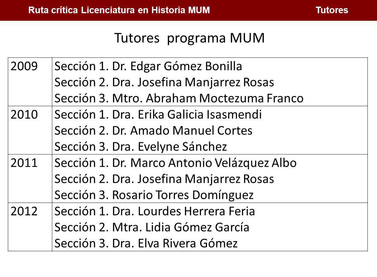 1. Conceptualización de la docencia en el Siglo XXI Ruta crítica Licenciatura en Historia MUM Tutores 2009Sección 1. Dr. Edgar Gómez Bonilla Sección 2