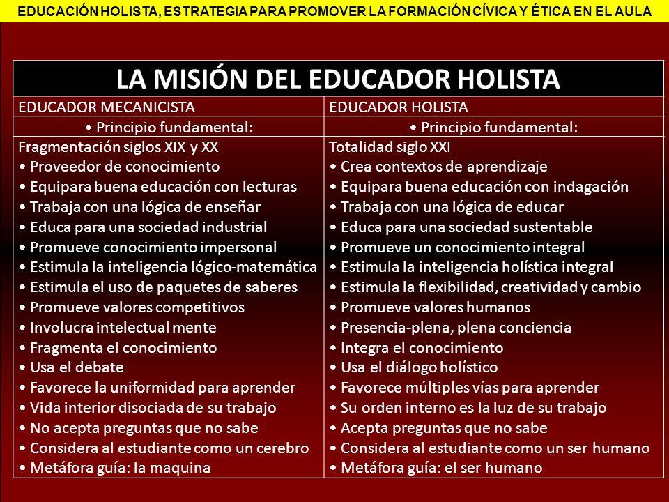 EDUCACIÓN HOLISTA, ESTRATEGIA PARA PROMOVER LA FORMACIÓN CÍVICA Y ÉTICA EN EL AULA LA MISIÓN DEL EDUCADOR HOLISTA EDUCADOR MECANICISTAEDUCADOR HOLISTA