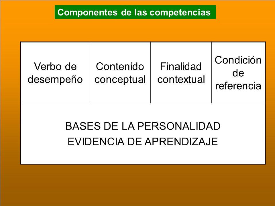 Componentes de las competencias Verbo de desempeño Contenido conceptual Finalidad contextual Condición de referencia BASES DE LA PERSONALIDAD EVIDENCI