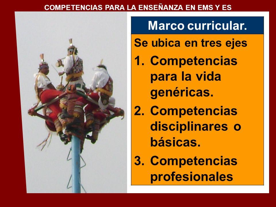 Marco curricular. Se ubica en tres ejes 1.Competencias para la vida genéricas. 2.Competencias disciplinares o básicas. 3.Competencias profesionales 1.