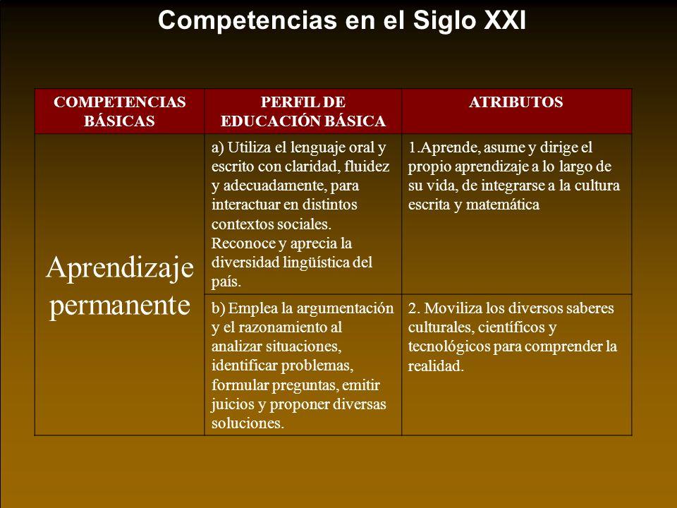 COMPETENCIAS BÁSICAS PERFIL DE EDUCACIÓN BÁSICA ATRIBUTOS Manejo de la información.