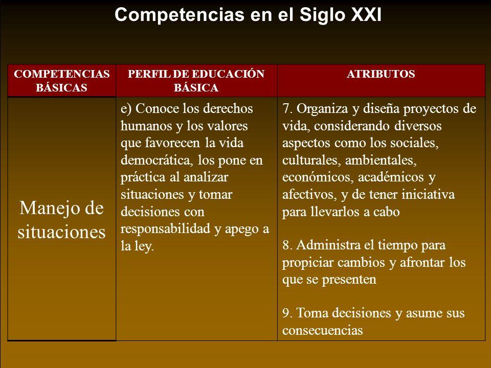 COMPETENCIAS BÁSICAS PERFIL DE EDUCACIÓN BÁSICA ATRIBUTOS Manejo de situaciones e) Conoce los derechos humanos y los valores que favorecen la vida dem