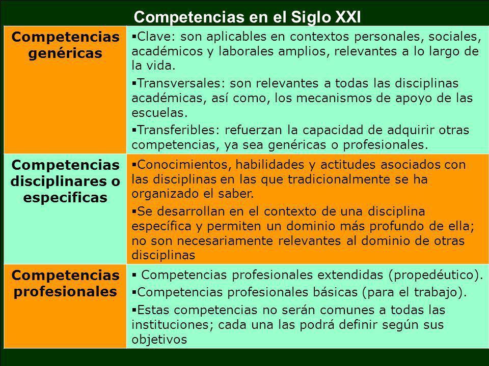 Competencias en el Siglo XXI Competencias genéricas Clave: son aplicables en contextos personales, sociales, académicos y laborales amplios, relevante