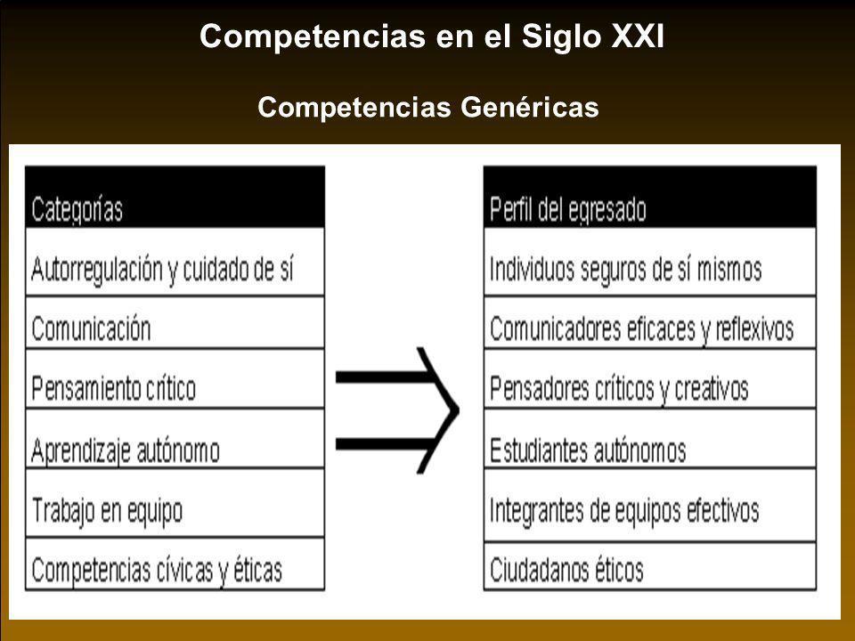 Competencias en el Siglo XXI Competencias Genéricas