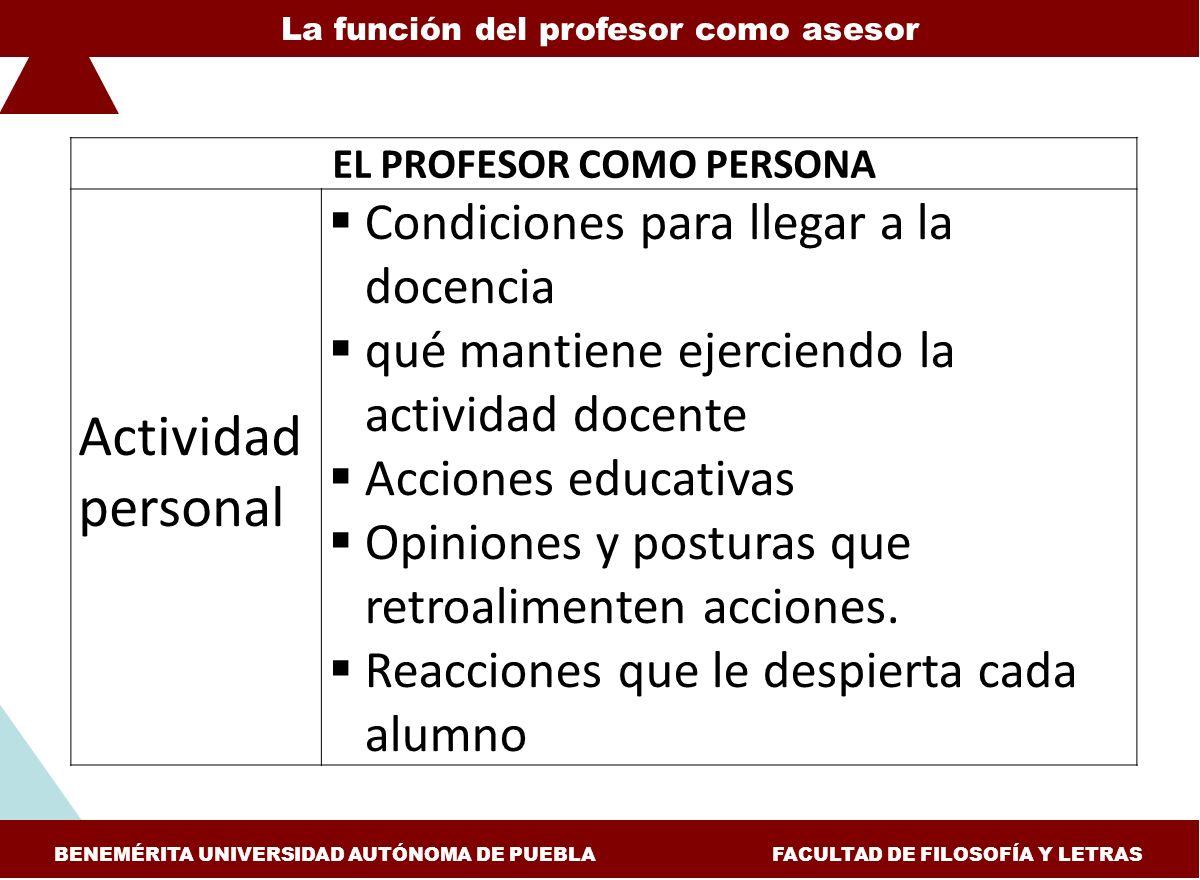 ESTUDIOS Y EXPERIENCIAS DE EVALUACIÓN APLICADAS A LA ENSEÑANZA DE LA HISTORIA FACULTAD DE FILOSOFÍA Y LETRAS, BUAP COLEGIO DE HISTORIA aprendizaje La función del profesor como asesor BENEMÉRITA UNIVERSIDAD AUTÓNOMA DE PUEBLA FACULTAD DE FILOSOFÍA Y LETRAS EL PROFESOR COMO PERSONA Actitudes del profesor Observar los aspectos positivos del alumno y estimularle al menos con la misma frecuencia con que se le señalan aspectos a modificar.