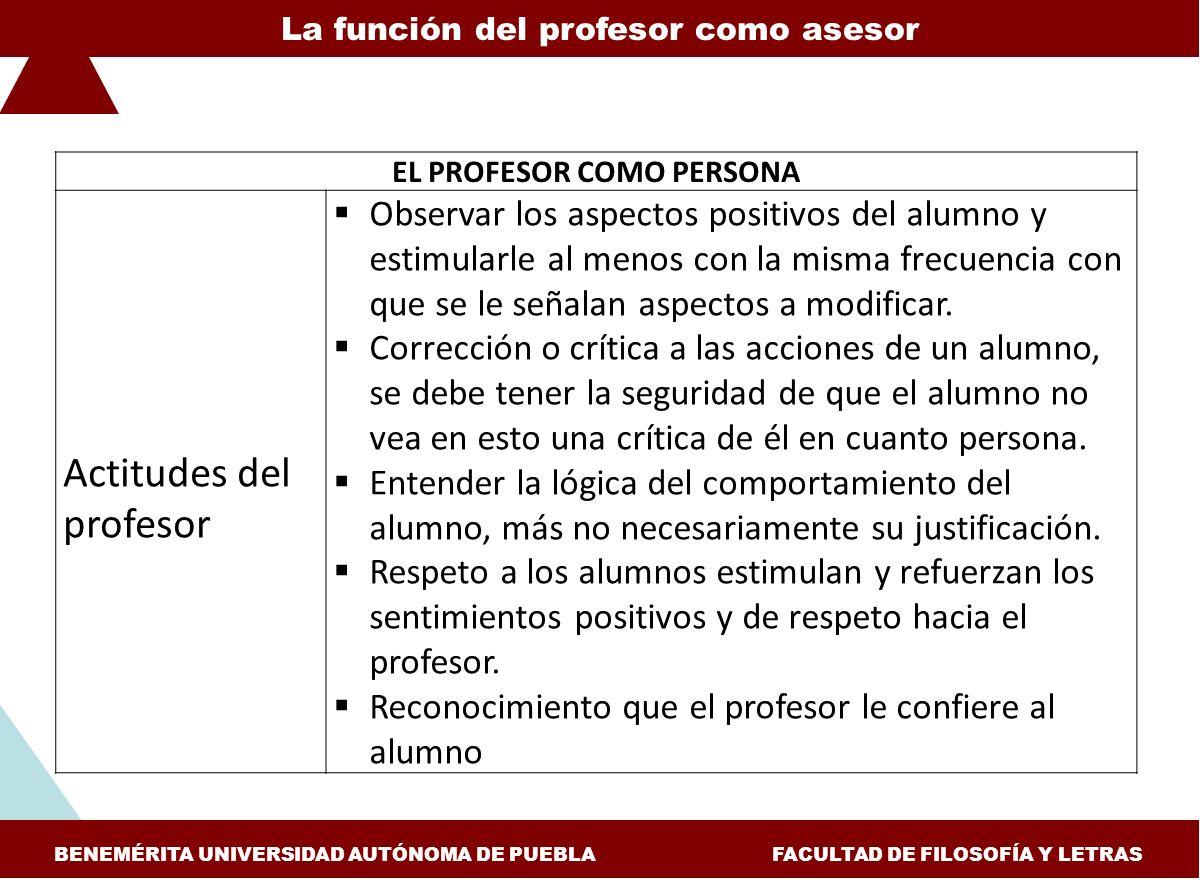 ESTUDIOS Y EXPERIENCIAS DE EVALUACIÓN APLICADAS A LA ENSEÑANZA DE LA HISTORIA FACULTAD DE FILOSOFÍA Y LETRAS, BUAP COLEGIO DE HISTORIA aprendizaje La función del profesor como asesor BENEMÉRITA UNIVERSIDAD AUTÓNOMA DE PUEBLA FACULTAD DE FILOSOFÍA Y LETRAS EL PROFESOR COMO PERSONA Vida emocional El profesor utiliza la voz, la mímica, sus gestos, su lenguaje verbal y no verbal, para trasmitir información y motivar el aprendizaje.