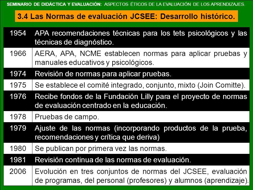 SEMINARIO DE DIDÁCTICA Y EVALUACIÓN: ASPECTOS ÉTICOS DE LA EVALUACIÓN DE LOS APRENDIZAJES. 3.4 Las Normas de evaluación JCSEE: Desarrollo histórico. 1