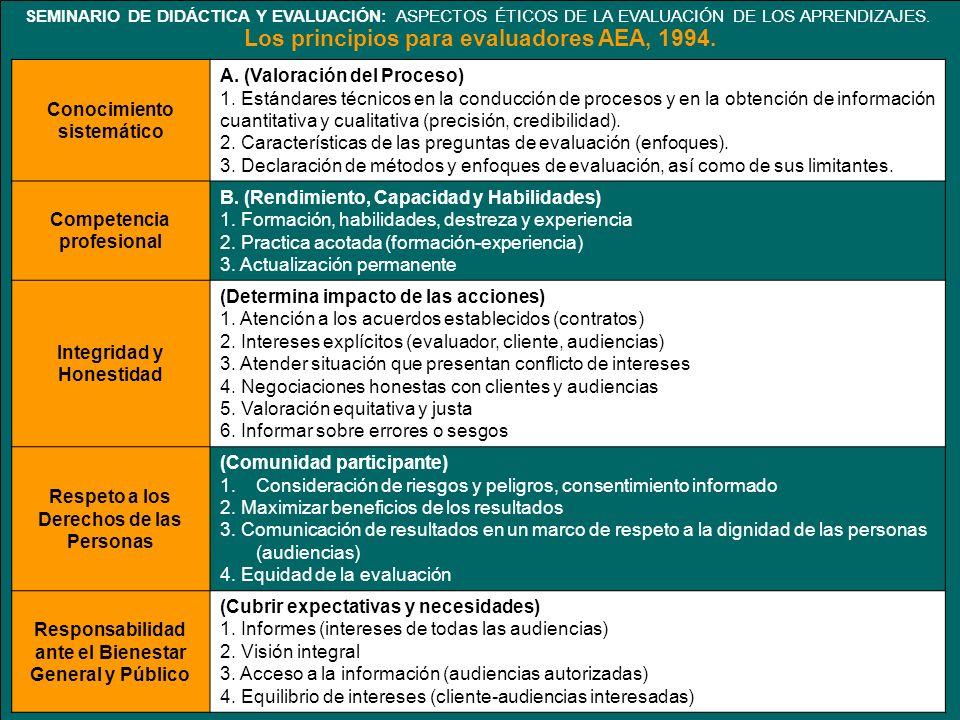 SEMINARIO DE DIDÁCTICA Y EVALUACIÓN: ASPECTOS ÉTICOS DE LA EVALUACIÓN DE LOS APRENDIZAJES. Los principios para evaluadores AEA, 1994. Conocimiento sis
