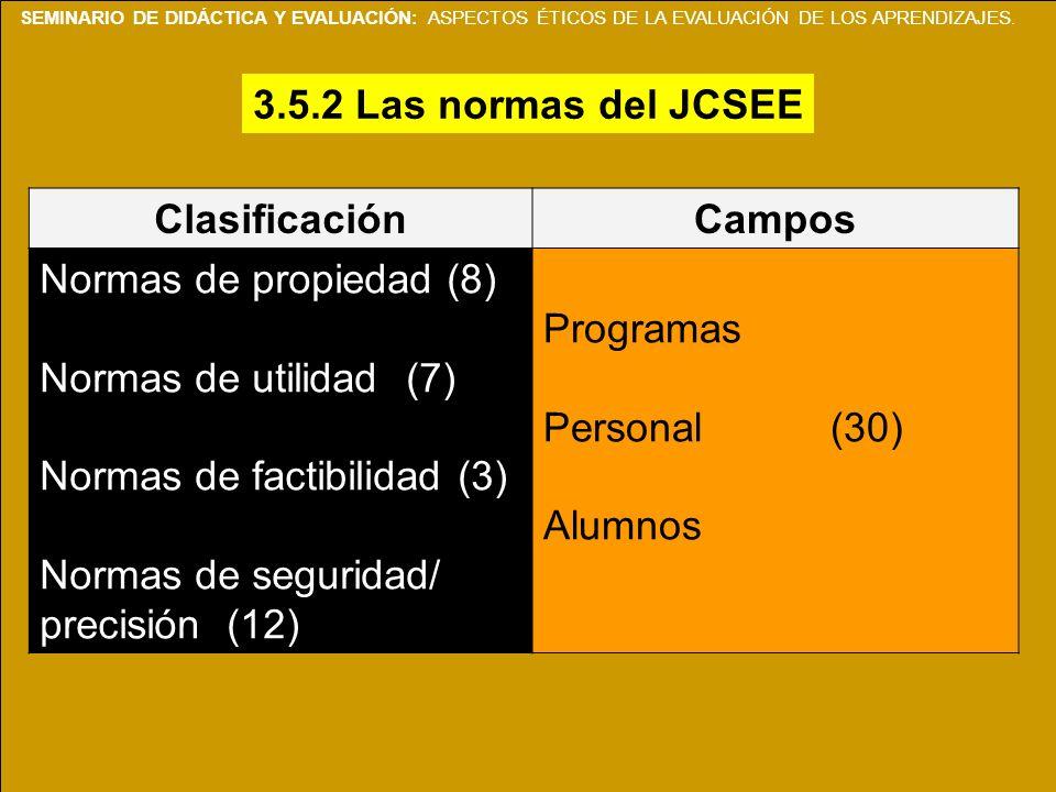 SEMINARIO DE DIDÁCTICA Y EVALUACIÓN: ASPECTOS ÉTICOS DE LA EVALUACIÓN DE LOS APRENDIZAJES. 3.5.2 Las normas del JCSEE ClasificaciónCampos Normas de pr