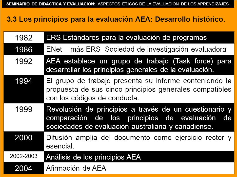 SEMINARIO DE DIDÁCTICA Y EVALUACIÓN: ASPECTOS ÉTICOS DE LA EVALUACIÓN DE LOS APRENDIZAJES. 3.3 Los principios para la evaluación AEA: Desarrollo histó