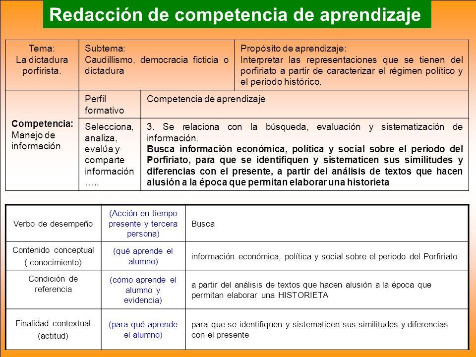 Redacción de competencia de aprendizaje Verbo de desempeño (Acción en tiempo presente y tercera persona) Busca Contenido conceptual ( conocimiento) (q