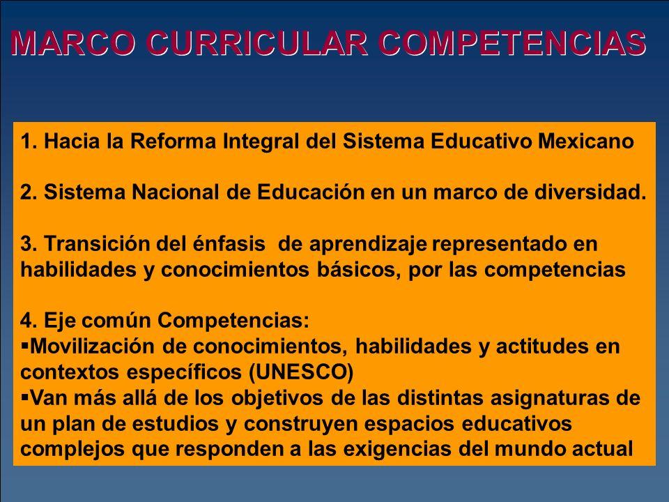MARCO CURRICULAR COMPETENCIAS 1. Hacia la Reforma Integral del Sistema Educativo Mexicano 2. Sistema Nacional de Educación en un marco de diversidad.