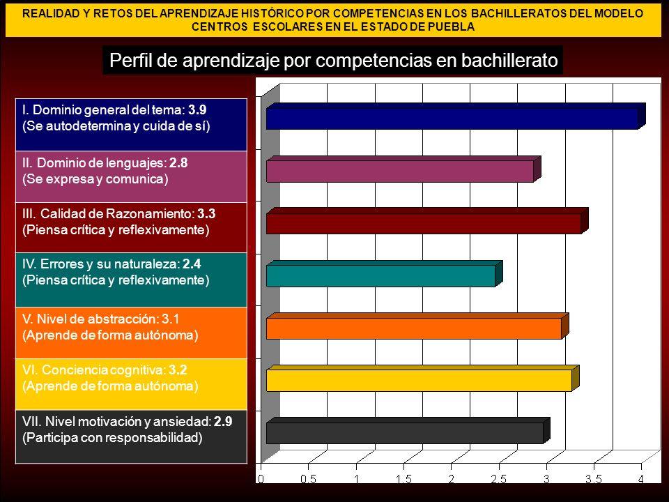 REALIDAD Y RETOS DEL APRENDIZAJE HISTÓRICO POR COMPETENCIAS EN LOS BACHILLERATOS DEL MODELO CENTROS ESCOLARES EN EL ESTADO DE PUEBLA I. Dominio genera