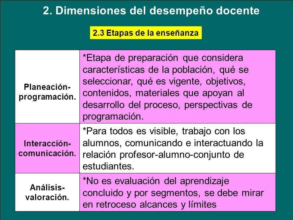 2.3 Etapas de la enseñanza Planeación- programación.