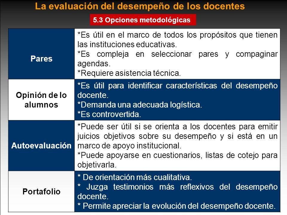 5.3 Opciones metodológicas Pares *Es útil en el marco de todos los propósitos que tienen las instituciones educativas.
