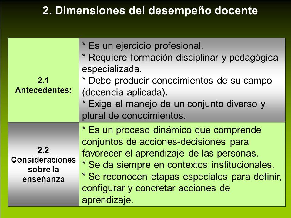2. Dimensiones del desempeño docente 2.1 Antecedentes: * Es un ejercicio profesional.
