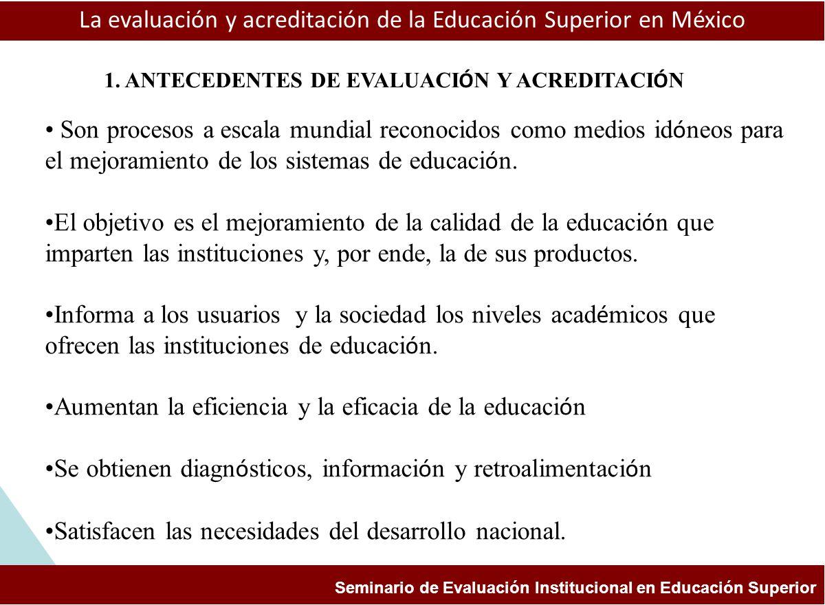 ESTUDIOS Y EXPERIENCIAS DE EVALUACIÓN APLICADAS A LA ENSEÑANZA DE LA HISTORIA FACULTAD DE FILOSOFÍA Y LETRAS, BUAP COLEGIO DE HISTORIA aprendizaje La evaluación y acreditación de la Educación Superior en México Seminario de Evaluación Institucional en Educación Superior 1.