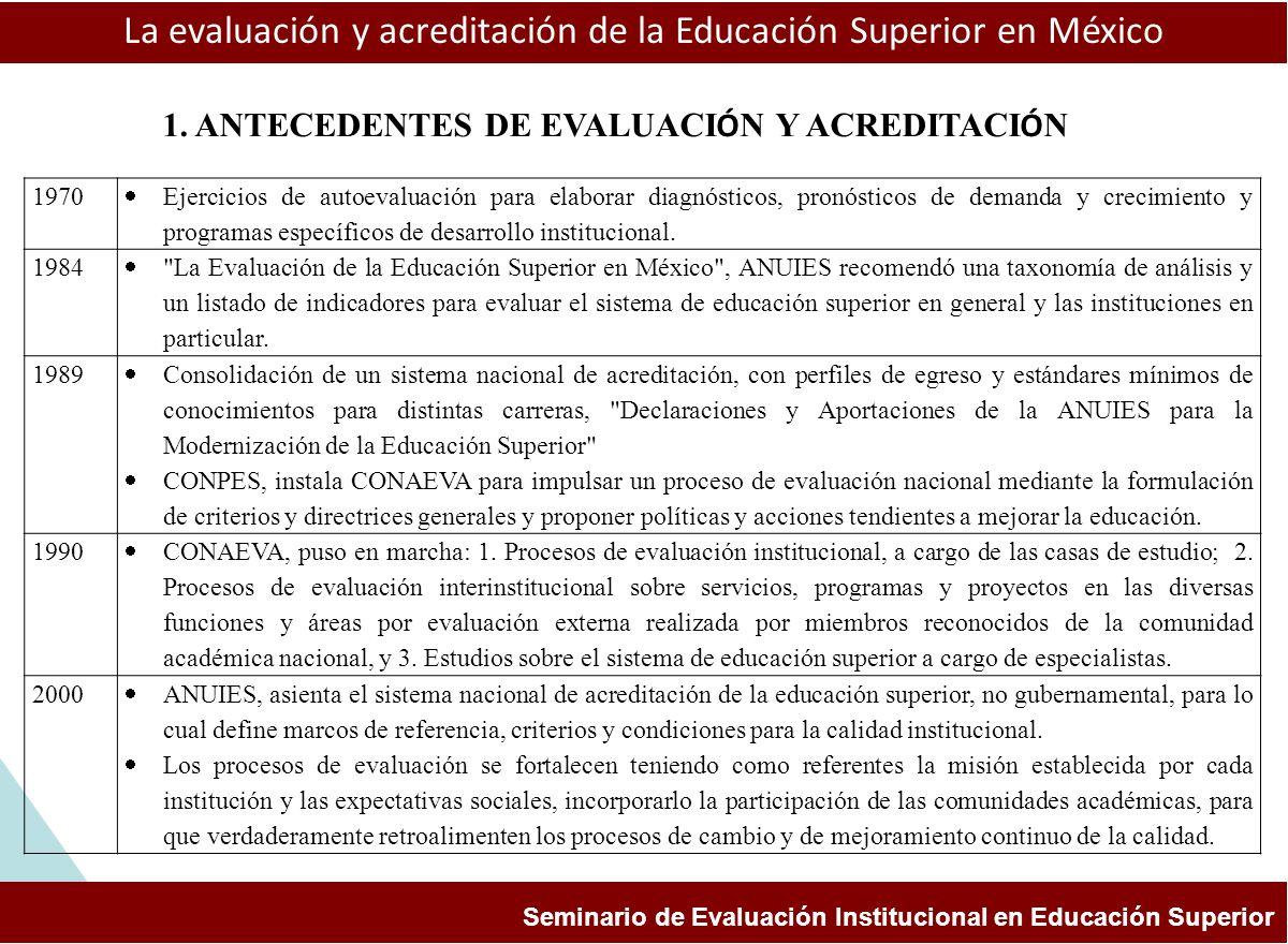 ESTUDIOS Y EXPERIENCIAS DE EVALUACIÓN APLICADAS A LA ENSEÑANZA DE LA HISTORIA FACULTAD DE FILOSOFÍA Y LETRAS, BUAP COLEGIO DE HISTORIA aprendizaje La evaluación y acreditación de la Educación Superior en México Seminario de Evaluación Institucional en Educación Superior 2.1.