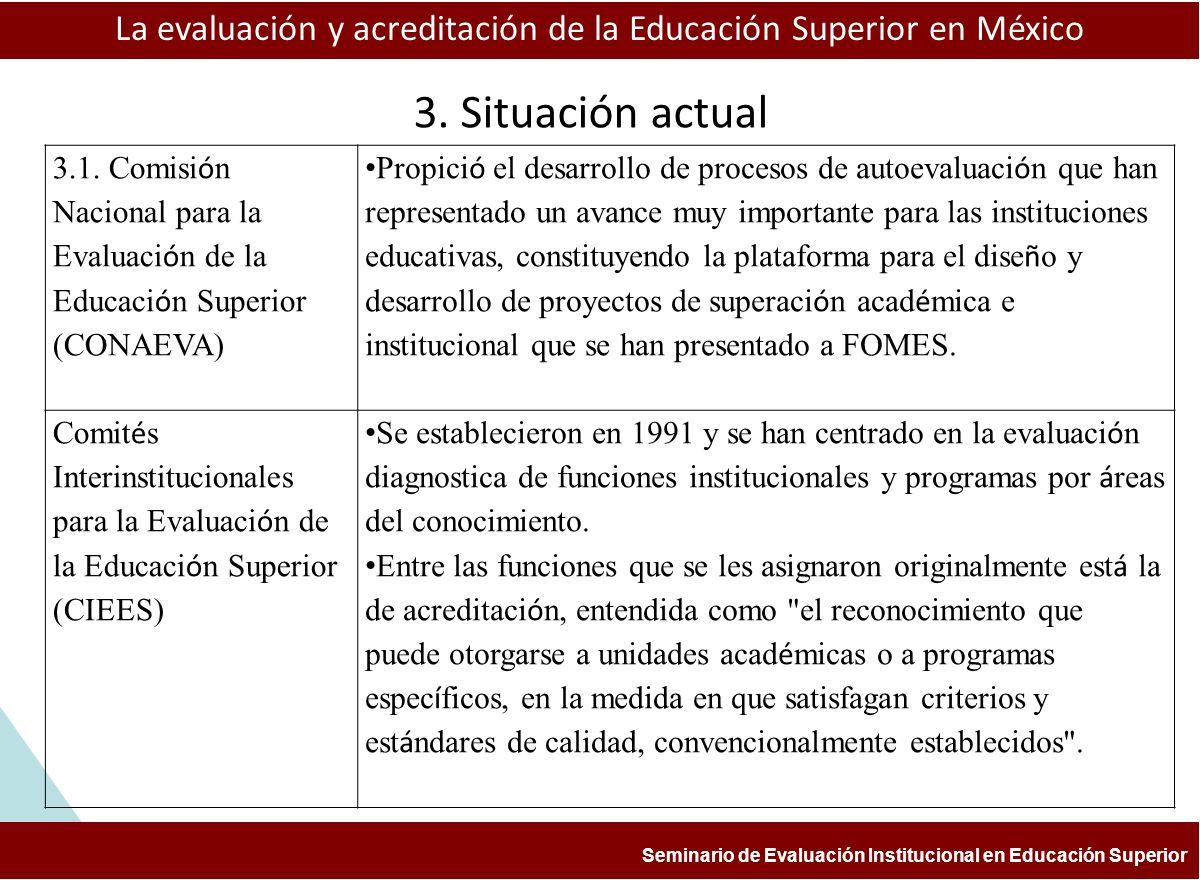 ESTUDIOS Y EXPERIENCIAS DE EVALUACIÓN APLICADAS A LA ENSEÑANZA DE LA HISTORIA FACULTAD DE FILOSOFÍA Y LETRAS, BUAP COLEGIO DE HISTORIA aprendizaje La evaluación y acreditación de la Educación Superior en México Seminario de Evaluación Institucional en Educación Superior 3.