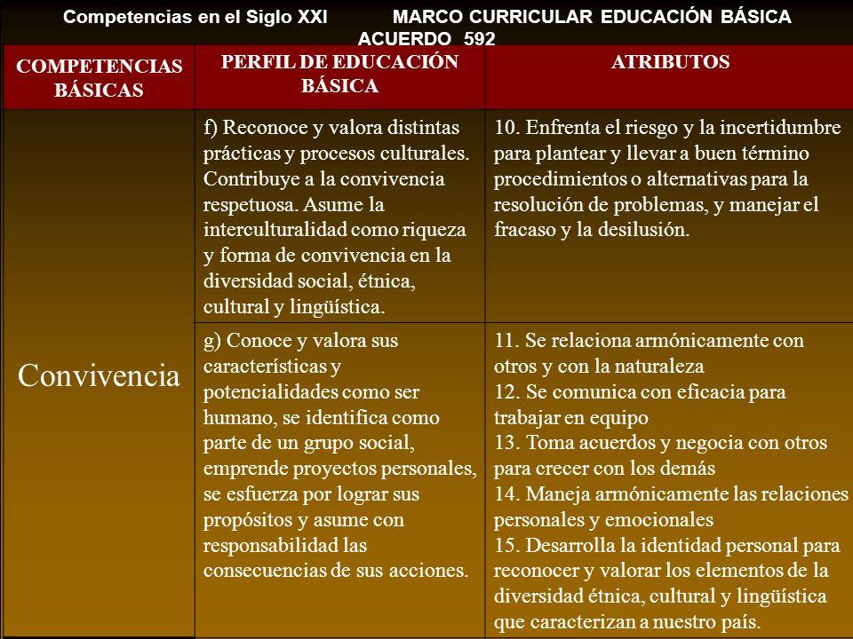 COMPETENCIAS BÁSICAS PERFIL DE EDUCACIÓN BÁSICA ATRIBUTOS Convivencia f) Reconoce y valora distintas prácticas y procesos culturales. Contribuye a la