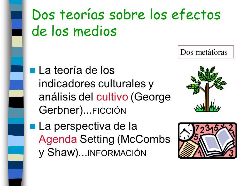 Dos teorías sobre los efectos de los medios La teoría de los indicadores culturales y análisis del cultivo (George Gerbner)... FICCIÓN La perspectiva