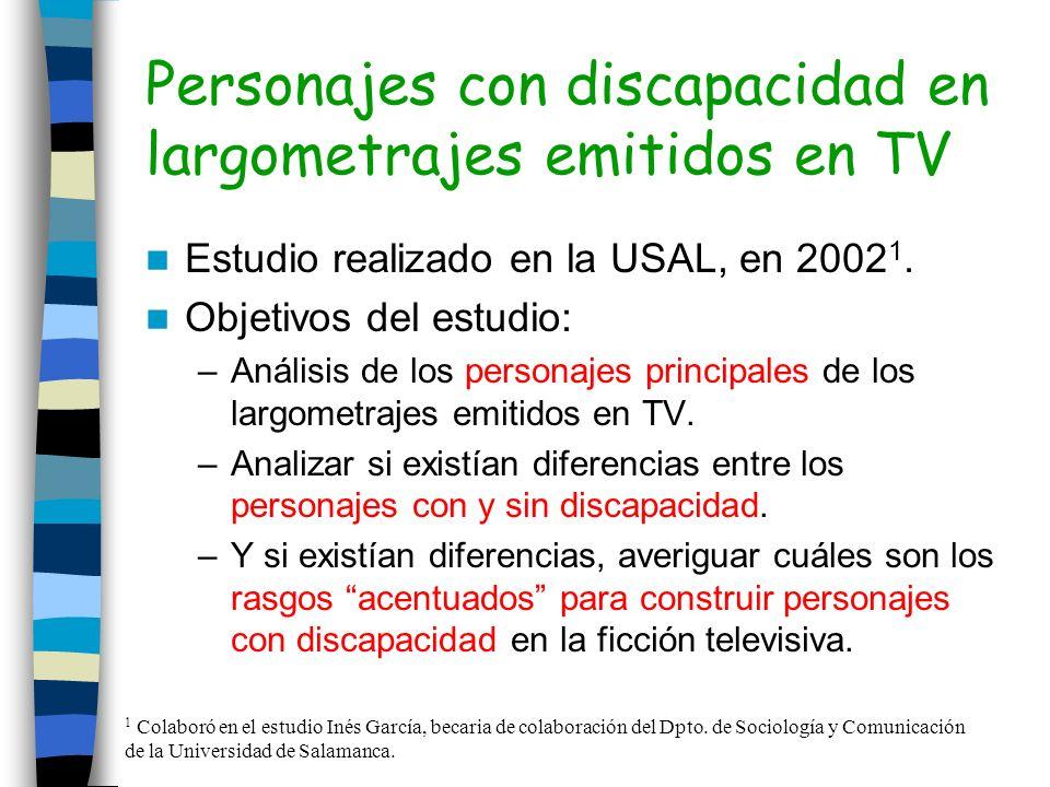 Personajes con discapacidad en largometrajes emitidos en TV Estudio realizado en la USAL, en 2002 1. Objetivos del estudio: –Análisis de los personaje
