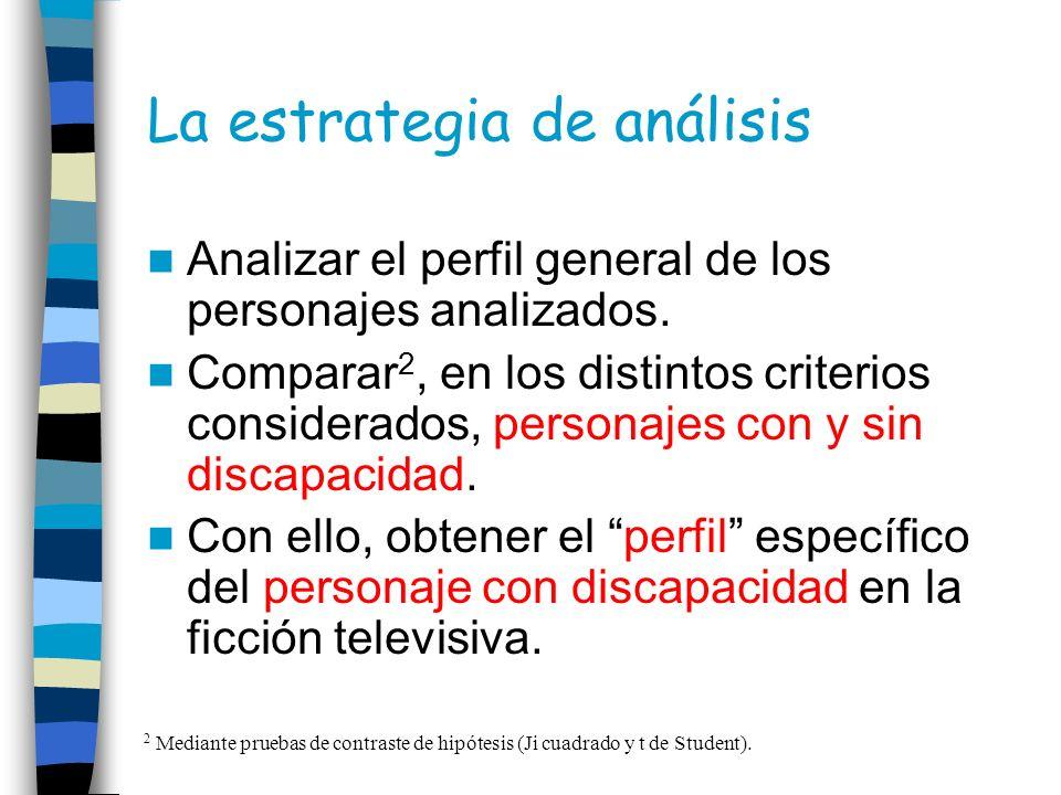 La estrategia de análisis Analizar el perfil general de los personajes analizados. Comparar 2, en los distintos criterios considerados, personajes con