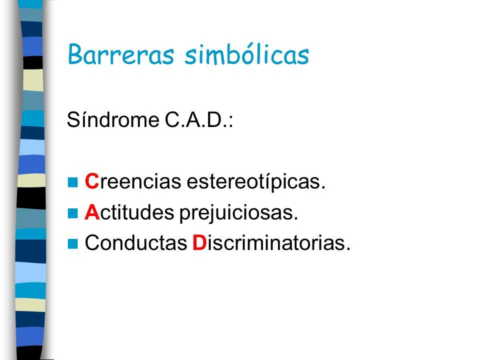Barreras simbólicas Síndrome C.A.D.: Creencias estereotípicas. Actitudes prejuiciosas. Conductas Discriminatorias.