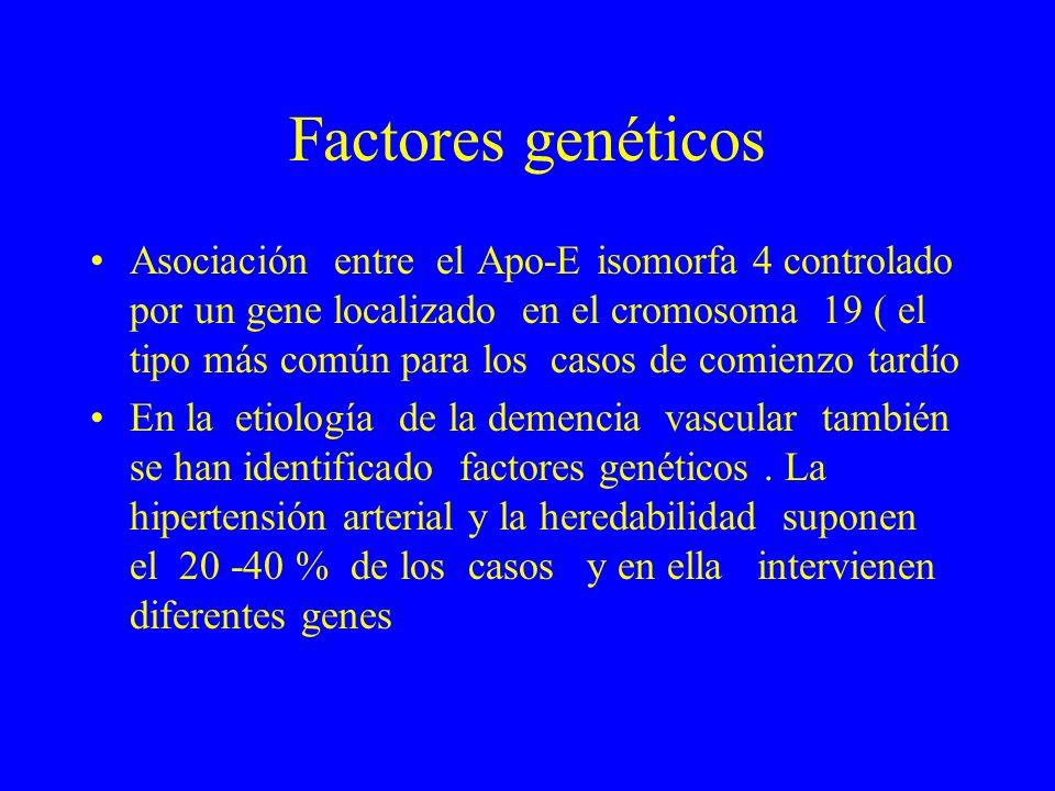 Factores genéticos Asociación entre el Apo-E isomorfa 4 controlado por un gene localizado en el cromosoma 19 ( el tipo más común para los casos de com