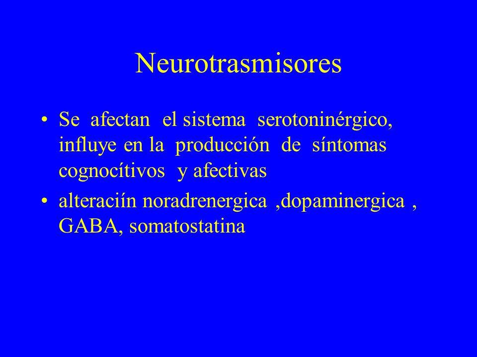 Neurotrasmisores Se afectan el sistema serotoninérgico, influye en la producción de síntomas cognocítivos y afectivas alteraciín noradrenergica,dopami