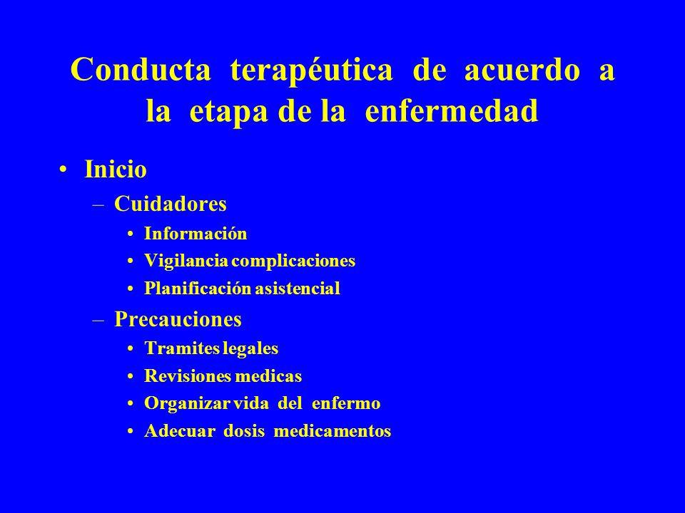 Conducta terapéutica de acuerdo a la etapa de la enfermedad Inicio –Cuidadores Información Vigilancia complicaciones Planificación asistencial –Precau