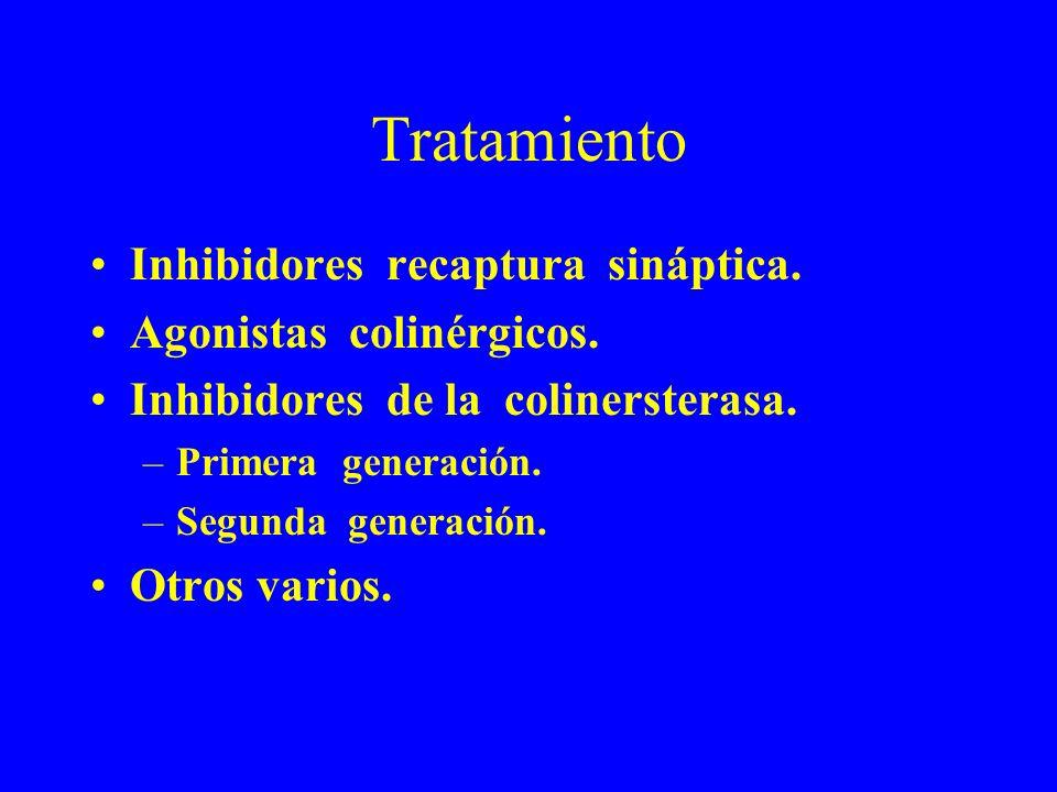 Tratamiento Inhibidores recaptura sináptica. Agonistas colinérgicos. Inhibidores de la colinersterasa. –Primera generación. –Segunda generación. Otros