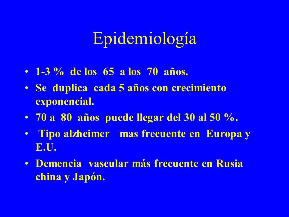 Epidemiología 1-3 % de los 65 a los 70 años. Se duplica cada 5 años con crecimiento exponencial. 70 a 80 años puede llegar del 30 al 50 %. Tipo alzhei