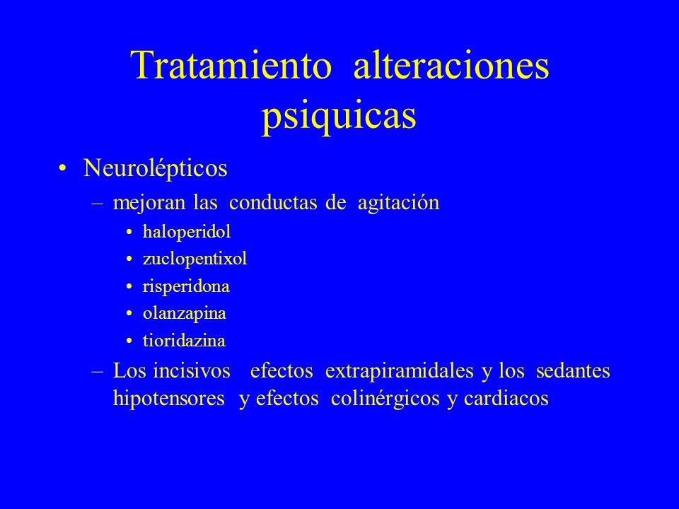 Tratamiento alteraciones psiquicas Neurolépticos –mejoran las conductas de agitación haloperidol zuclopentixol risperidona olanzapina tioridazina –Los