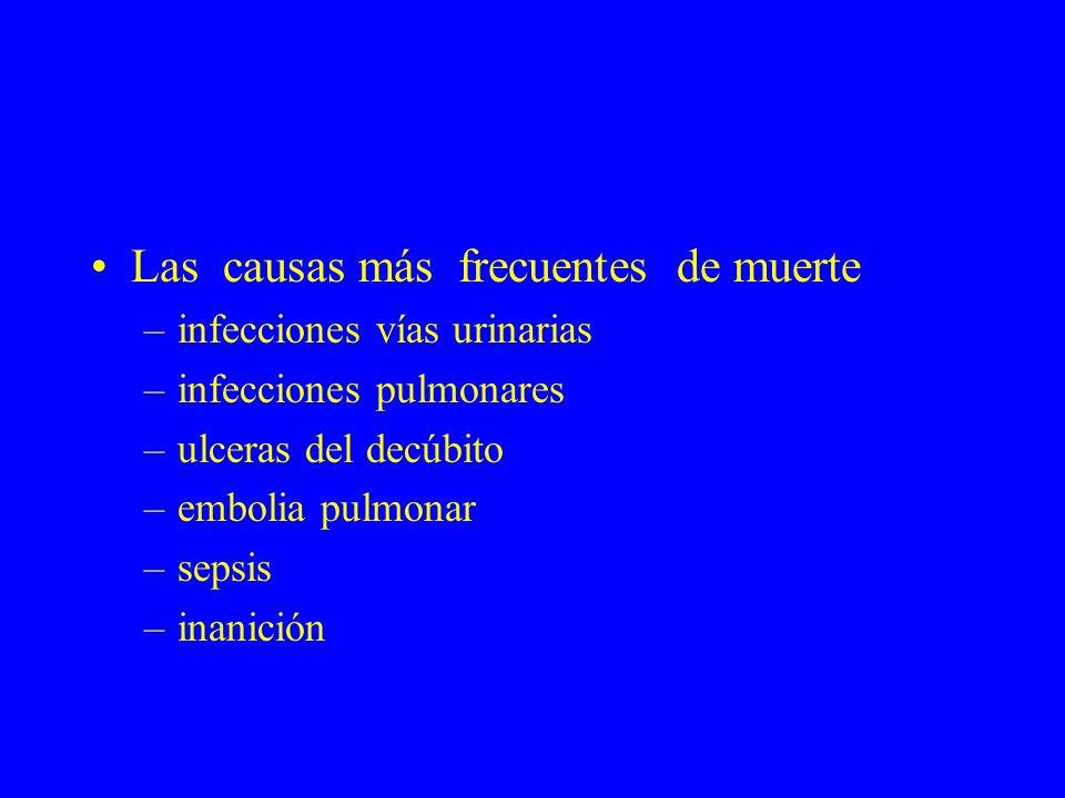 Las causas más frecuentes de muerte –infecciones vías urinarias –infecciones pulmonares –ulceras del decúbito –embolia pulmonar –sepsis –inanición