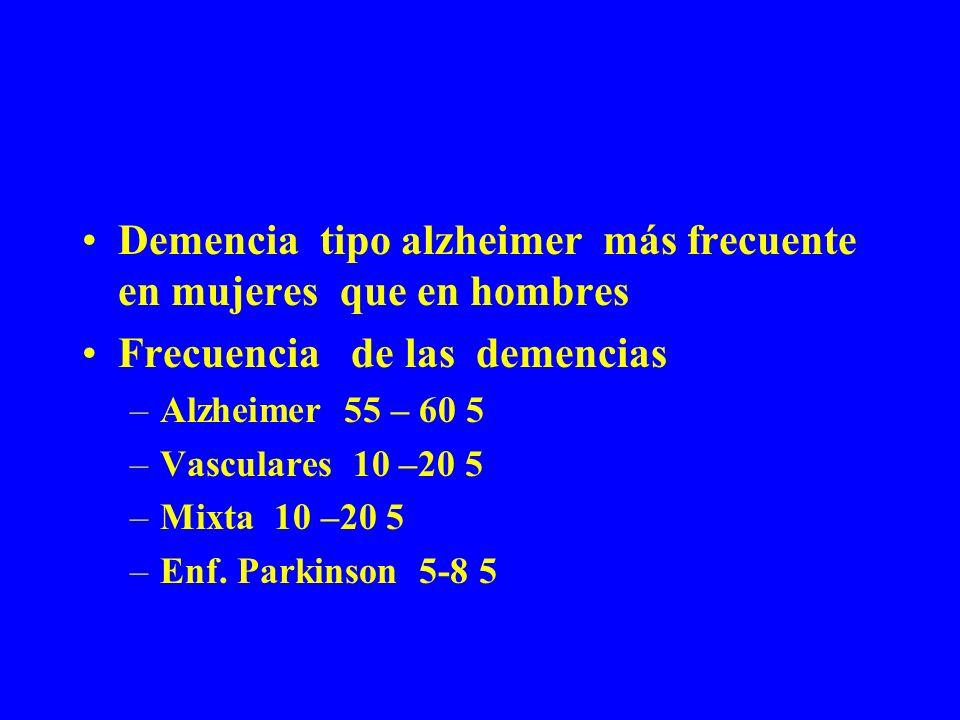 Demencia tipo alzheimer más frecuente en mujeres que en hombres Frecuencia de las demencias –Alzheimer 55 – 60 5 –Vasculares 10 –20 5 –Mixta 10 –20 5