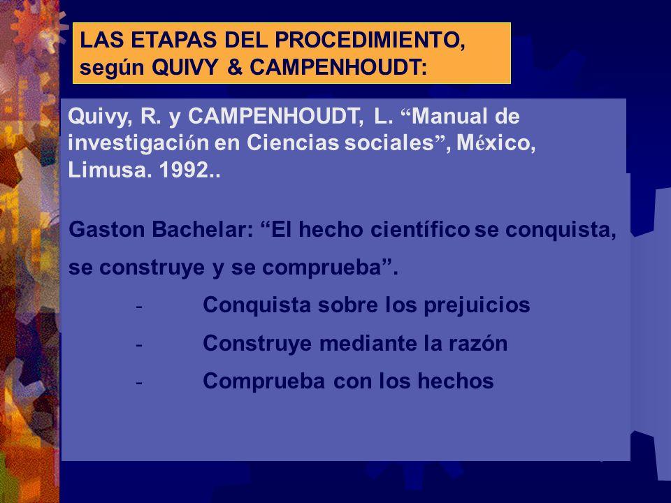 LAS ETAPAS DEL PROCEDIMIENTO, según QUIVY & CAMPENHOUDT: Gaston Bachelar: El hecho científico se conquista, se construye y se comprueba. - Conquista s
