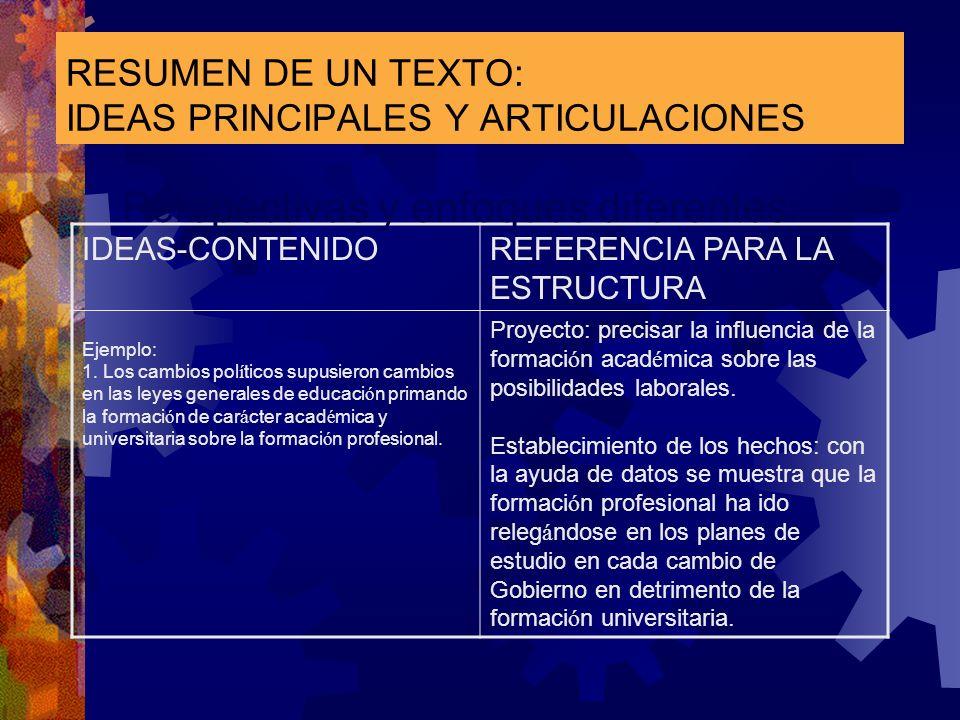 RESUMEN DE UN TEXTO: IDEAS PRINCIPALES Y ARTICULACIONES IDEAS-CONTENIDOREFERENCIA PARA LA ESTRUCTURA Ejemplo: 1. Los cambios pol í ticos supusieron ca