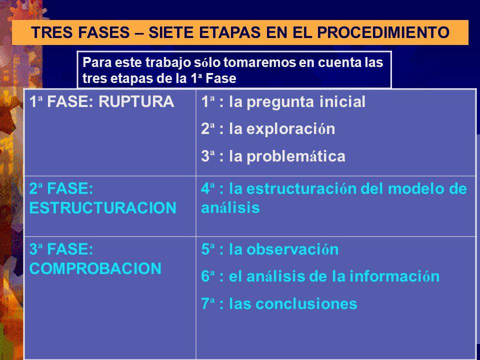 TRES FASES – SIETE ETAPAS EN EL PROCEDIMIENTO 1 ª FASE: RUPTURA1 ª : la pregunta inicial 2 ª : la exploraci ó n 3 ª : la problem á tica 2 ª FASE: ESTR