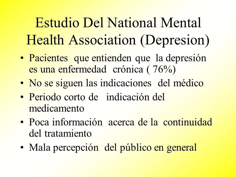 Estudio Del National Mental Health Association (Depresion) Pacientes que entienden que la depresión es una enfermedad crónica ( 76%) No se siguen las