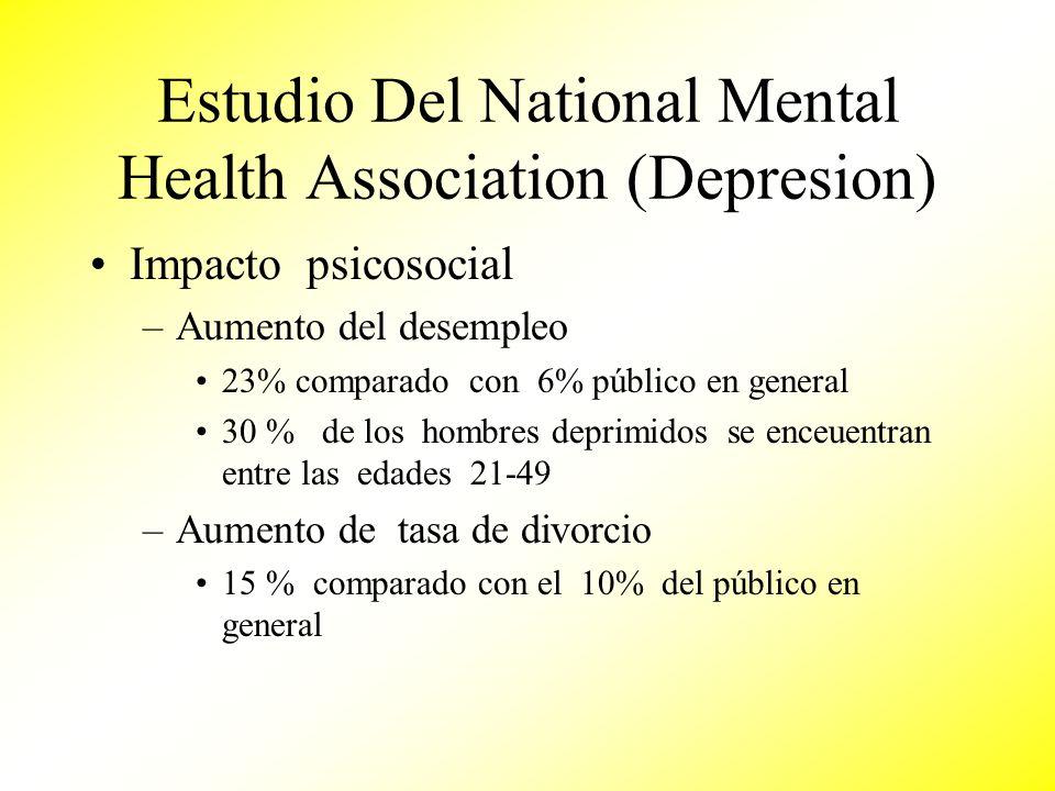 Estudio Del National Mental Health Association (Depresion) Impacto psicosocial –Aumento del desempleo 23% comparado con 6% público en general 30 % de