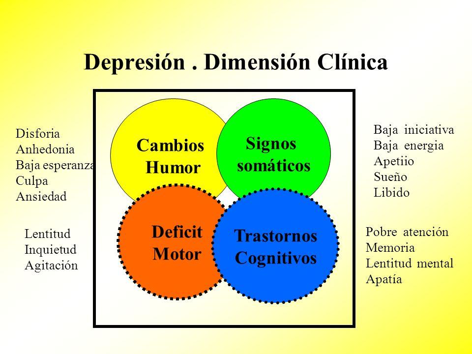 Depresión. Dimensión Clínica Cambios Humor Signos somáticos Deficit Motor Trastornos Cognitivos Disforia Anhedonia Baja esperanza Culpa Ansiedad Lenti
