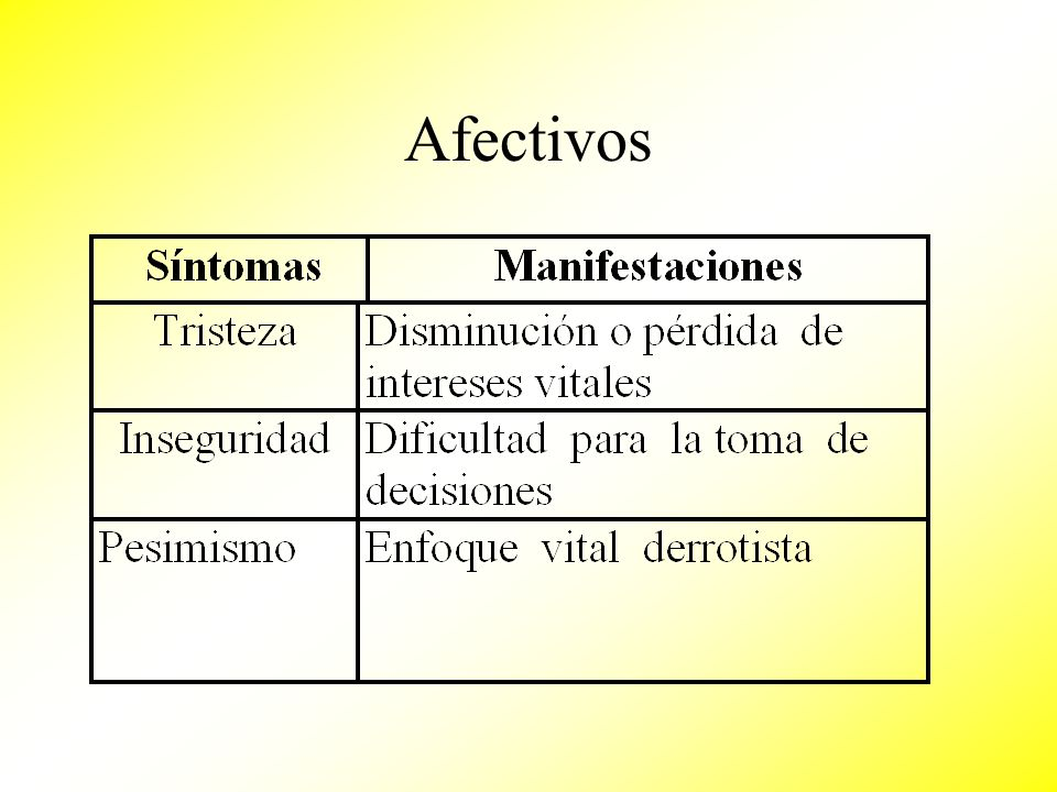 Afectivos