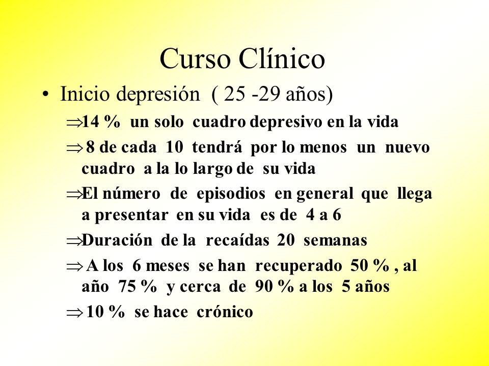 Curso Clínico Inicio depresión ( 25 -29 años) 14 % un solo cuadro depresivo en la vida 8 de cada 10 tendrá por lo menos un nuevo cuadro a la lo largo